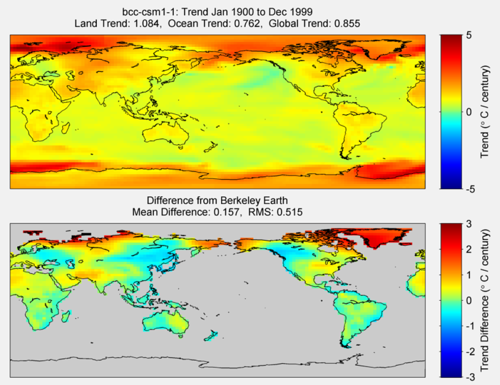 Figure 14. The above graphic illustrates the 100 year trend from 1900 to 1999 for the historical reconstruction produced as part of the Coupled Model Intercomparson project --Phase 5 or CMIP 5. Results for bcc-csm1-1 model is shown in the upper panel and the difference with Berkeley Earth Land Temperature is shown in the lower panel. Bcc-csm1-1 is a product of a product of Beijing Climate Center, China Meteorological Administration. The lower panel depicts the difference in trends between Bcc-csm1-1 and Berkeley Earth Land Temperatures. The Root Mean Square is calculated at the grid level.