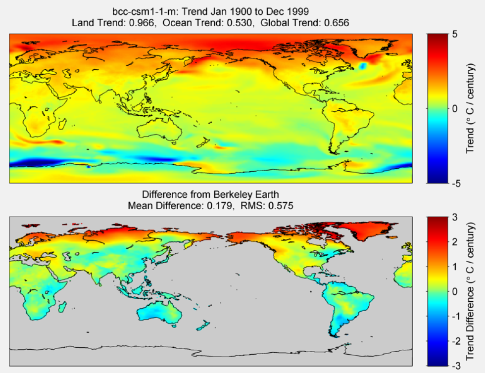 Figure 15. The above graphic illustrates the 100 year trend from 1900 to 1999 for the historical reconstruction produced as part of the Coupled Model Intercomparson project --Phase 5 or CMIP 5. Results for bcc-csm1-1m model is shown in the upper panel and the difference with Berkeley Earth Land Temperature is shown in the lower panel. Bcc-csm1-1 is a product of a product of Beijing Climate Center, China Meteorological Administration. The lower panel depicts the difference in trends between Bcc-csm1-1m and Berkeley Earth Land Temperatures. The Root Mean Square is calculated at the grid level.