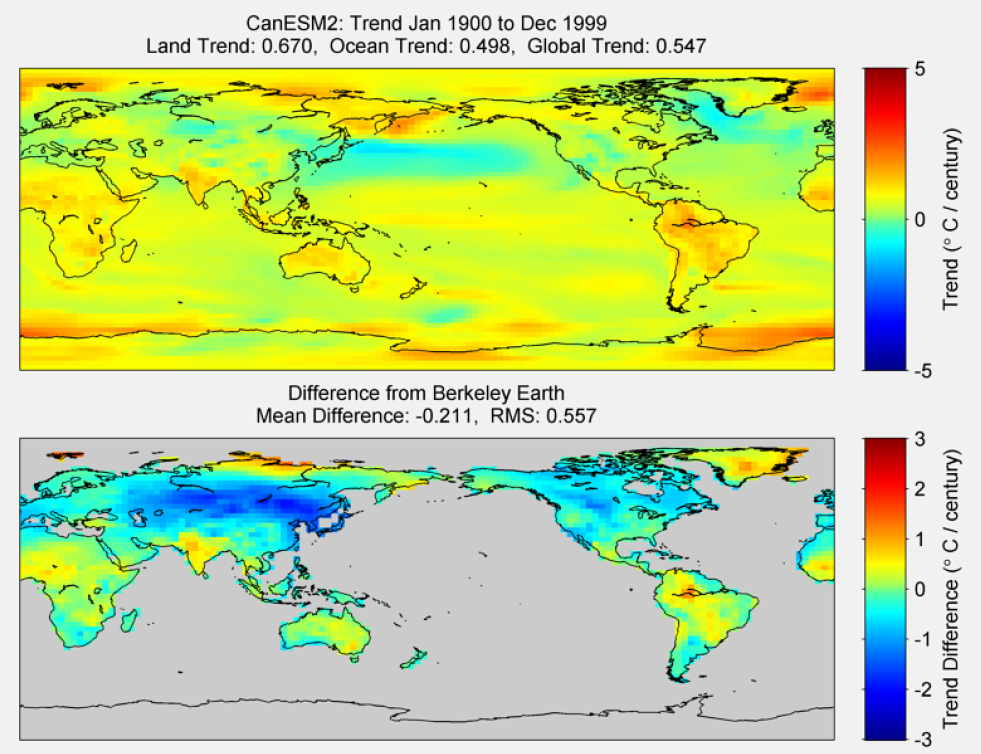 Figure 16. The above graphic illustrates the 100 year trend from 1900 to 1999 for the historical reconstruction produced as part of the Coupled Model Intercomparson project --Phase 5 or CMIP 5. Results for CanESM2 model is shown in the upper panel and the difference with Berkeley Earth Land Temperature is shown in the lower panel. CanESM2 is a product of the Canadian Centre for Climate Modelling and Analysis. The lower panel depicts the difference in trends between CanESM2 and Berkeley Earth Land Temperatures. The Root Mean Square is calculated at the grid level.