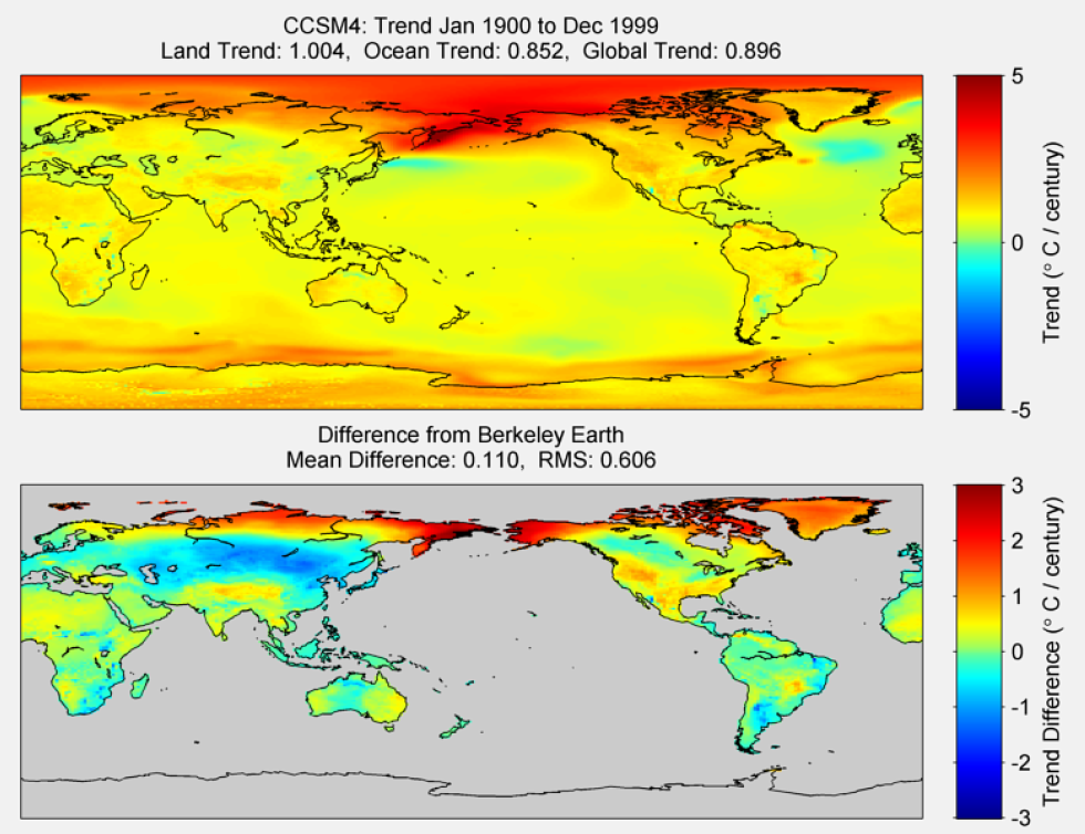 Figure 17. The above graphic illustrates the 100 year trend from 1900 to 1999 for the historical reconstruction produced as part of the Coupled Model Intercomparson project --Phase 5 or CMIP 5. Results for CCSM4 model is shown in the upper panel and the difference with Berkeley Earth Land Temperature is shown in the lower panel. CCSM4 is a product of the National Center for Atmospheric Research (NCAR) . The lower panel depicts the difference in trends between CCSM4 and Berkeley Earth Land Temperatures. The Root Mean Square is calculated at the grid level.