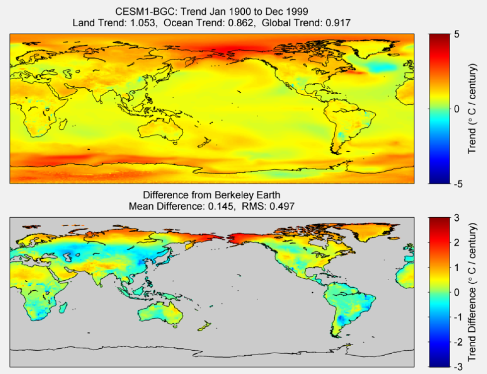 Figure 18. The above graphic illustrates the 100 year trend from 1900 to 1999 for the historical reconstruction produced as part of the Coupled Model Intercomparson project --Phase 5 or CMIP 5. Results for CESM1-BGC model is shown in the upper panel and the difference with Berkeley Earth Land Temperature is shown in the lower panel. CESM1-BGC is a product of the Community Earth System Model Contributors (NSF,DEO & NCAR) . The lower panel depicts the difference in trends between CESM1-BGC and Berkeley Earth Land Temperatures. The Root Mean Square is calculated at the grid level.