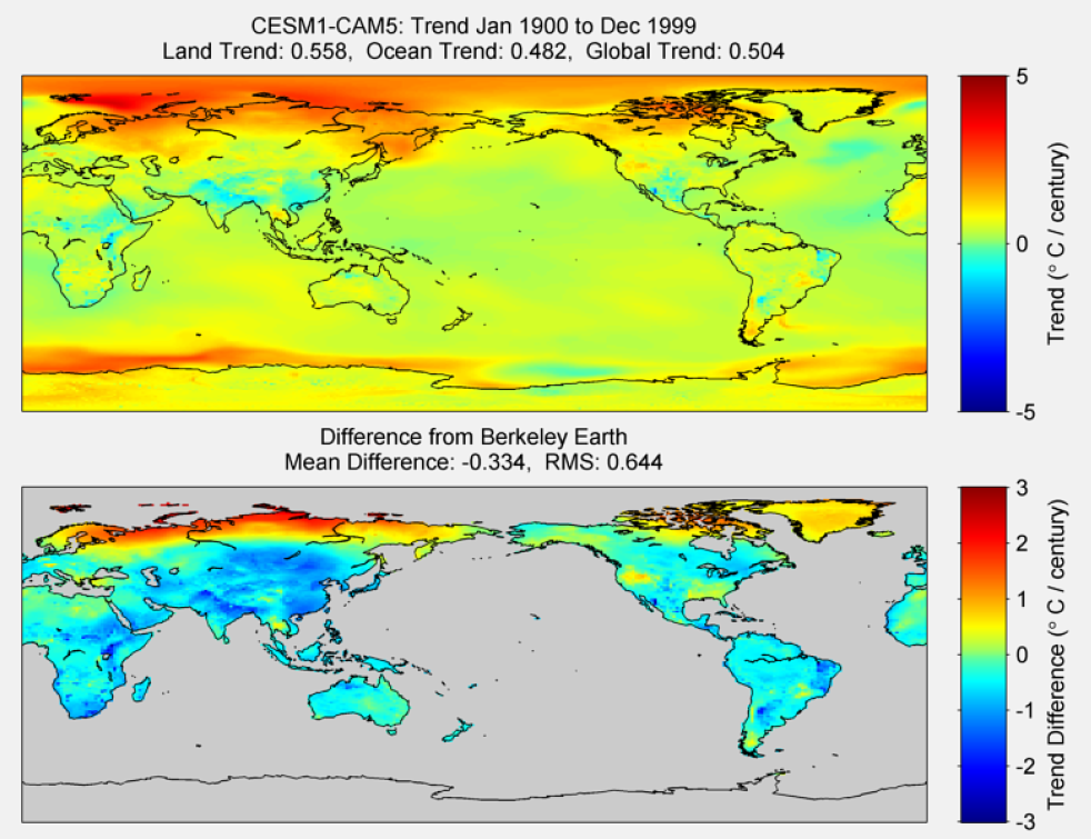 Figure 19. The above graphic illustrates the 100 year trend from 1900 to 1999 for the historical reconstruction produced as part of the Coupled Model Intercomparson project --Phase 5 or CMIP 5. Results for CESM1-CAM5 model is shown in the upper panel and the difference with Berkeley Earth Land Temperature is shown in the lower panel. CESM1-CAM5 is a product of the Community Earth System Model Contributors (NSF,DEO & NCAR) . The lower panel depicts the difference in trends between CESM1-CAM5 and Berkeley Earth Land Temperatures. The Root Mean Square is calculated at the grid level.