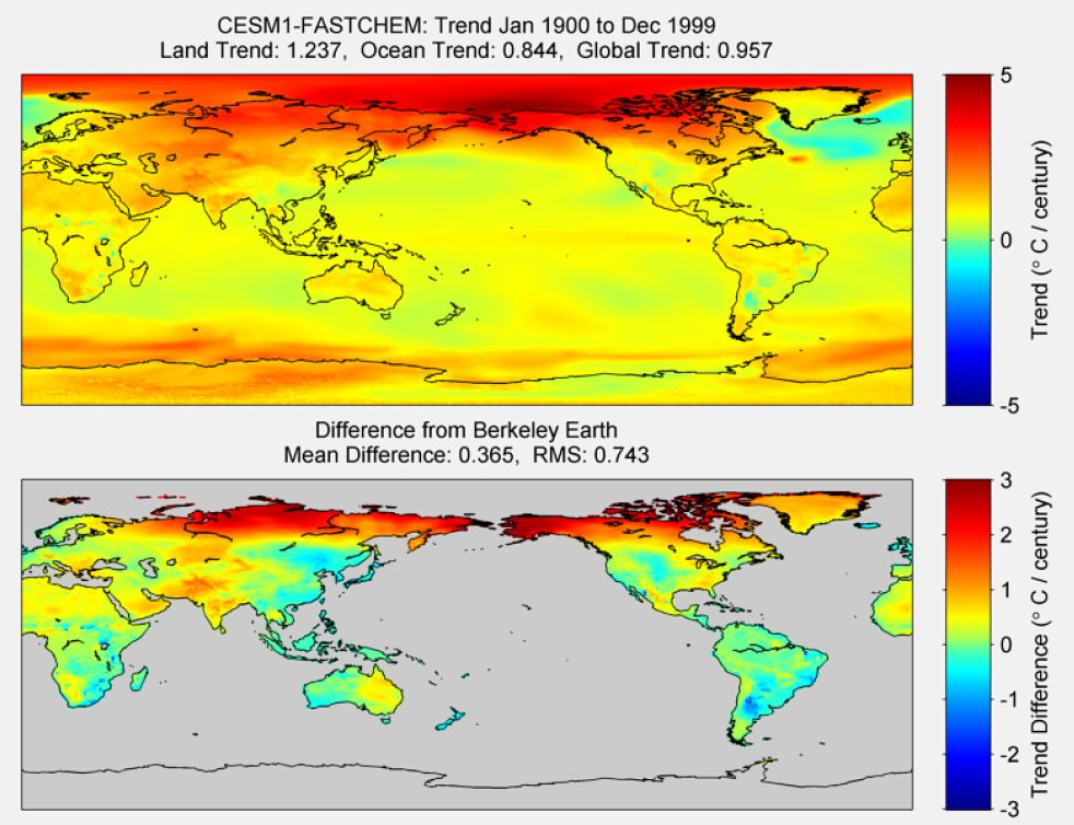 Figure 20. The above graphic illustrates the 100 year trend from 1900 to 1999 for the historical reconstruction produced as part of the Coupled Model Intercomparson project --Phase 5 or CMIP 5. Results for CESM1-FASTCHEM model is shown in the upper panel and the difference with Berkeley Earth Land Temperature is shown in the lower panel. CESM1-FASTCHEM is a product of the Community Earth System Model Contributors (NSF,DEO & NCAR) . The lower panel depicts the difference in trends between CESM1-FASTCHEM and Berkeley Earth Land Temperatures. The Root Mean Square is calculated at the grid level.