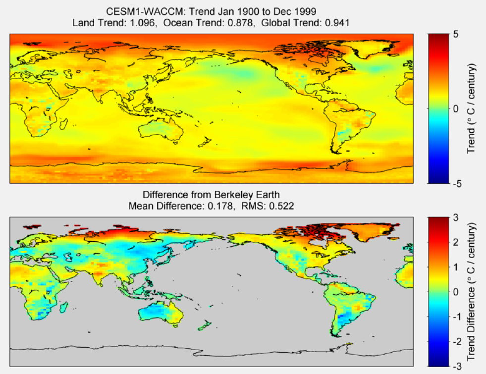Figure 21. The above graphic illustrates the 100 year trend from 1900 to 1999 for the historical reconstruction produced as part of the Coupled Model Intercomparson project --Phase 5 or CMIP 5. Results for CESM1-WACCM model is shown in the upper panel and the difference with Berkeley Earth Land Temperature is shown in the lower panel. CESM1-WACCM is a product of the Community Earth System Model Contributors (NSF,DEO & NCAR) . The lower panel depicts the difference in trends between CESM1-WACCM and Berkeley Earth Land Temperatures. The Root Mean Square is calculated at the grid level.