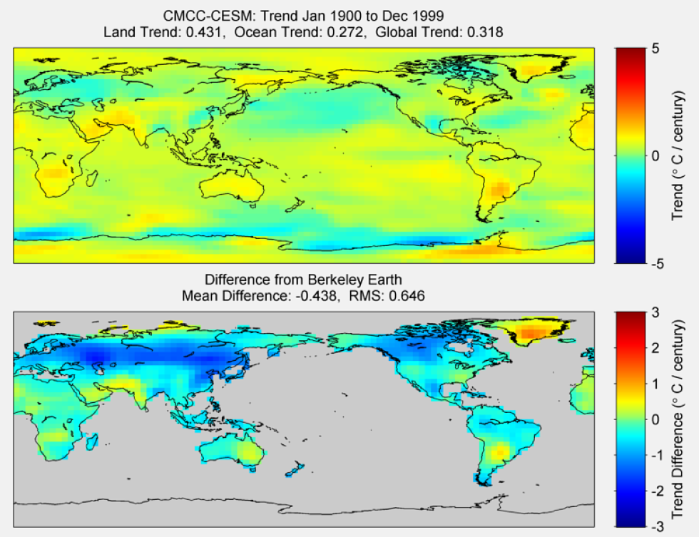 Figure 22. The above graphic illustrates the 100 year trend from 1900 to 1999 for the historical reconstruction produced as part of the Coupled Model Intercomparson project --Phase 5 or CMIP 5. Results for CMCC-CESM model is shown in the upper panel and the difference with Berkeley Earth Land Temperature is shown in the lower panel. CMCC-CESM is a product of Centro Euro-Mediterraneo per I Cambiamenti Climatici. The lower panel depicts the difference in trends between CMCC-CESM and Berkeley Earth Land Temperatures. The Root Mean Square is calculated at the grid level.