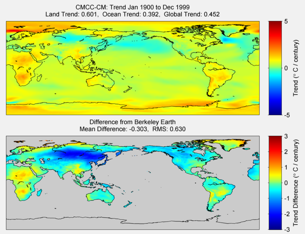 Figure 23. The above graphic illustrates the 100 year trend from 1900 to 1999 for the historical reconstruction produced as part of the Coupled Model Intercomparson project --Phase 5 or CMIP 5. Results for CMCC-CM model is shown in the upper panel and the difference with Berkeley Earth Land Temperature is shown in the lower panel. CMCC-CM is a product of Centro Euro-Mediterraneo per I Cambiamenti Climatici. The lower panel depicts the difference in trends between CMCC-CM and Berkeley Earth Land Temperatures. The Root Mean Square is calculated at the grid level.