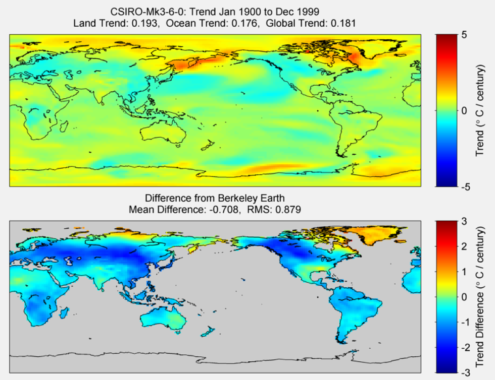 Figure 27. The above graphic illustrates the 100 year trend from 1900 to 1999 for the historical reconstruction produced as part of the Coupled Model Intercomparson project --Phase 5 or CMIP 5. Results for CSIRO-Mk3-6-0 model is shown in the upper panel and the difference with Berkeley Earth Land Temperature is shown in the lower panel. CSIRO-Mk3-6-0 is a product of Commonwealth Scientific and Industrial Research Organization in collaboration with Queensland Climate Change Centre of Excellence. The lower panel depicts the difference in trends between CSIRO-Mk3-6-0 and Berkeley Earth Land Temperatures. The Root Mean Square is calculated at the grid level.