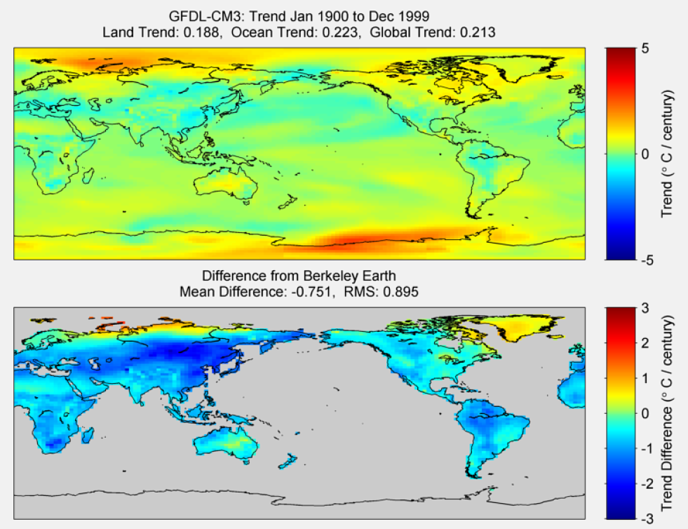 Figure 31. The above graphic illustrates the 100 year trend from 1900 to 1999 for the historical reconstruction produced as part of the Coupled Model Intercomparson project --Phase 5 or CMIP 5. Results for GFDL-CM3 model is shown in the upper panel and the difference with Berkeley Earth Land Temperature is shown in the lower panel. GFDL-CM3 is a product of NOAA Geophysical Fluid Dynamics Laboratory. The lower panel depicts the difference in trends between GFDL-CMP3 and Berkeley Earth Land Temperatures. The Root Mean Square is calculated at the grid level.
