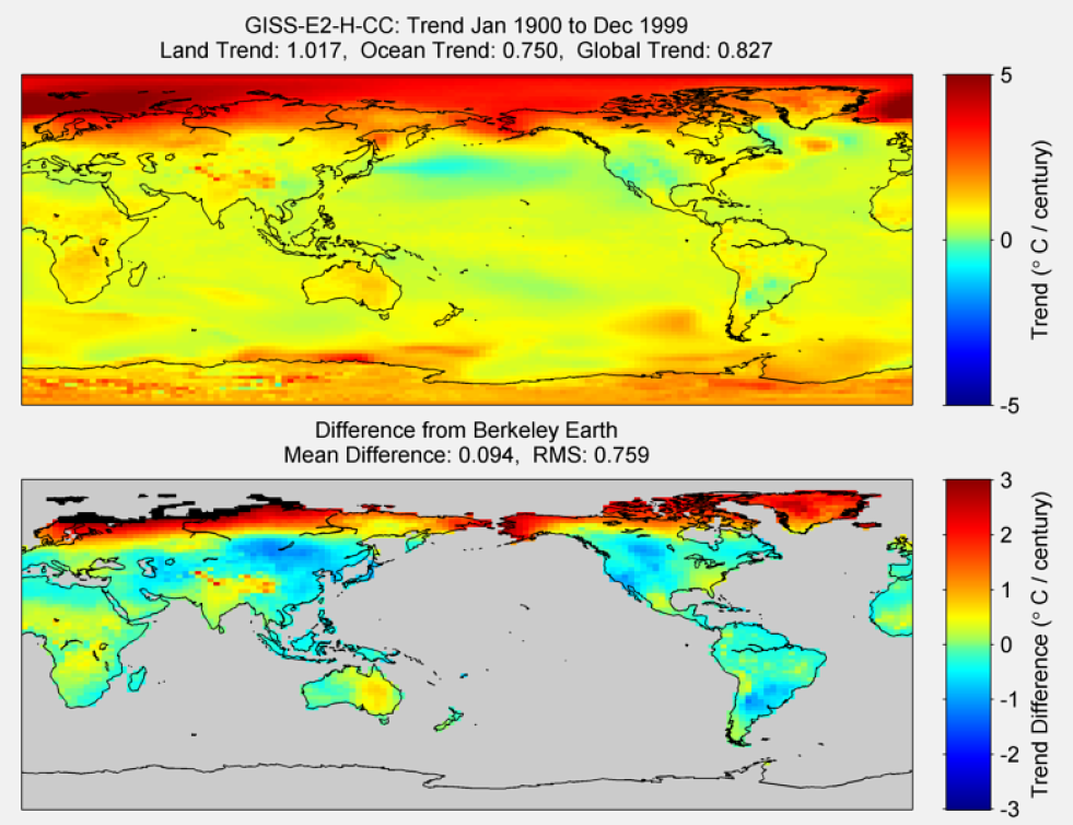 Figure 34. The above graphic illustrates the 100 year trend from 1900 to 1999 for the historical reconstruction produced as part of the Coupled Model Intercomparson project --Phase 5 or CMIP 5. Results for GISS-E2-H-CC model is shown in the upper panel and the difference with Berkeley Earth Land Temperature is shown in the lower panel. GISS-E2-H-CC is a product of NASA Goddard Institute for Space Studies. The lower panel depicts the difference in trends between GISS-E2-H-CC and Berkeley Earth Land Temperatures. The Root Mean Square is calculated at the grid level.