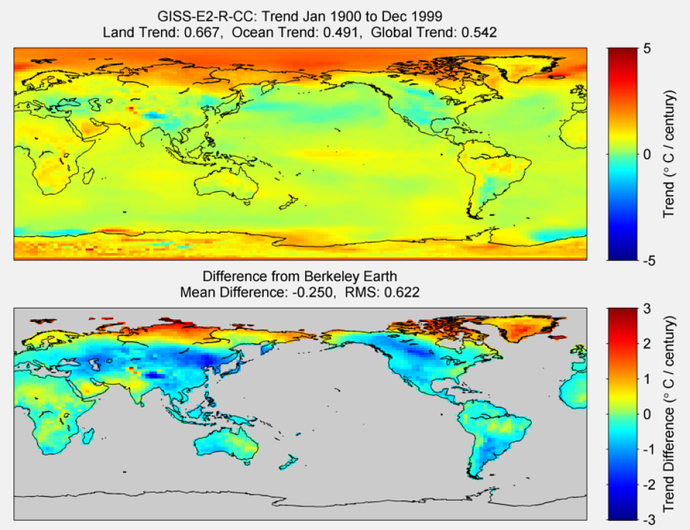 Figure 36. The above graphic illustrates the 100 year trend from 1900 to 1999 for the historical reconstruction produced as part of the Coupled Model Intercomparson project --Phase 5 or CMIP 5. Results for GISS-E2-R-CC model is shown in the upper panel and the difference with Berkeley Earth Land Temperature is shown in the lower panel. GISS-E2-R-CC is a product of NASA Goddard Institute for Space Studies. The lower panel depicts the difference in trends between GISS-E2-R-CC and Berkeley Earth Land Temperatures. The Root Mean Square is calculated at the grid level.
