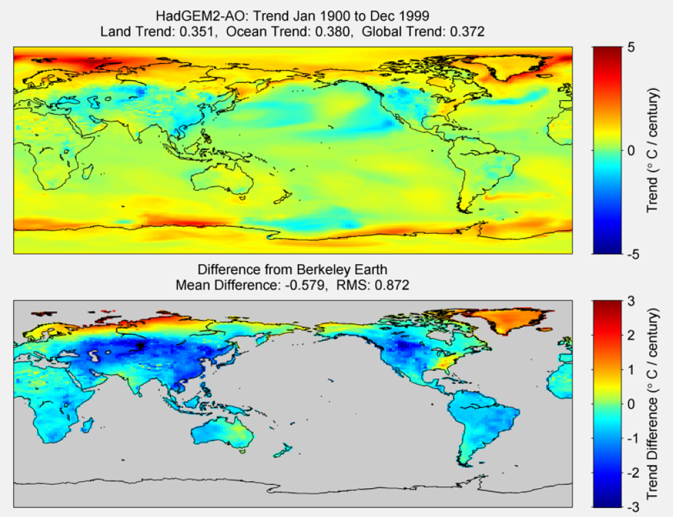 Figure 37. The above graphic illustrates the 100 year trend from 1900 to 1999 for the historical reconstruction produced as part of the Coupled Model Intercomparson project --Phase 5 or CMIP 5. Results for HadGEM2-AO model is shown in the upper panel and the difference with Berkeley Earth Land Temperature is shown in the lower panel. HadGEM2-AO is a product of National Institute of Meteorological Research/KoreaMeteorological Administration. The lower panel depicts the difference in trends between HadGEM2-AO and Berkeley Earth Land Temperatures. The Root Mean Square is calculated at the grid level.