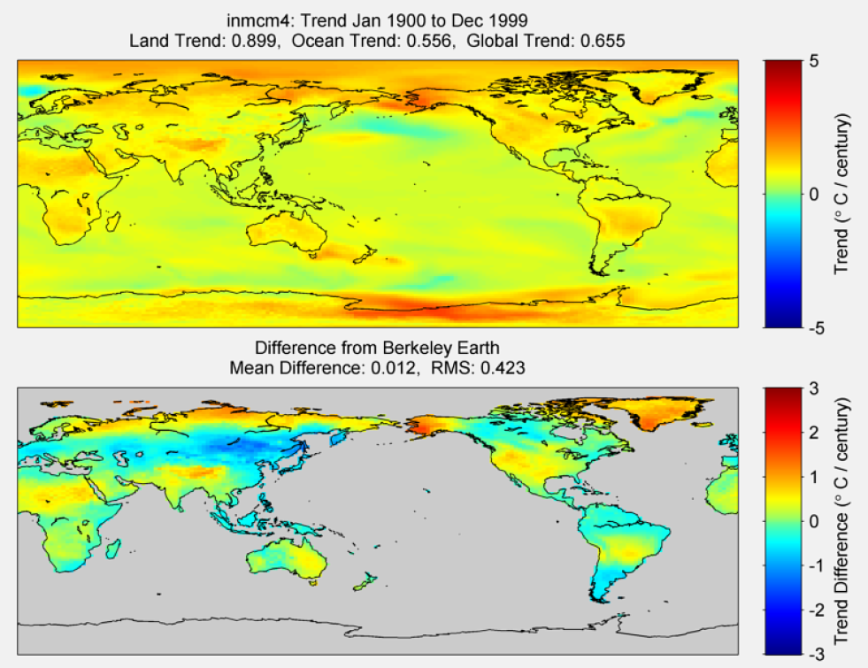 Figure 38. The above graphic illustrates the 100 year trend from 1900 to 1999 for the historical reconstruction produced as part of the Coupled Model Intercomparson project --Phase 5 or CMIP 5. Results for INMCM4 model is shown in the upper panel and the difference with Berkeley Earth Land Temperature is shown in the lower panel. INMCM4 is a product of the Institute for Numerical Mathematics. The lower panel depicts the difference in trends between INMCM4 and Berkeley Earth Land Temperatures. The Root Mean Square is calculated at the grid level.