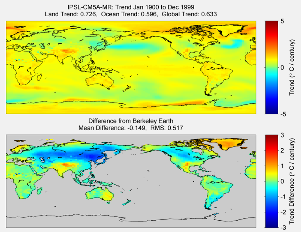 Figure 40. The above graphic illustrates the 100 year trend from 1900 to 1999 for the historical reconstruction produced as part of the Coupled Model Intercomparson project --Phase 5 or CMIP 5. Results for IPSL-CM5A-MR model is shown in the upper panel and the difference with Berkeley Earth Land Temperature is shown in the lower panel. IPSL-CM5A-MR is a product of the Institut Pierre-Simon Laplace. The lower panel depicts the difference in trends between IPSL-CM5A-MR and Berkeley Earth Land Temperatures. The Root Mean Square is calculated at the grid level.