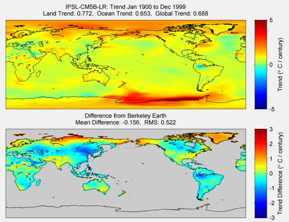 Figure 41. The above graphic illustrates the 100 year trend from 1900 to 1999 for the historical reconstruction produced as part of the Coupled Model Intercomparson project --Phase 5 or CMIP 5. Results for IPSL-CM5B-MR model is shown in the upper panel and the difference with Berkeley Earth Land Temperature is shown in the lower panel. IPSL-CM5B-MR is a product of the Institut Pierre-Simon Laplace. The lower panel depicts the difference in trends between IPSL-CM5B-MR and Berkeley Earth Land Temperatures. The Root Mean Square is calculated at the grid level.