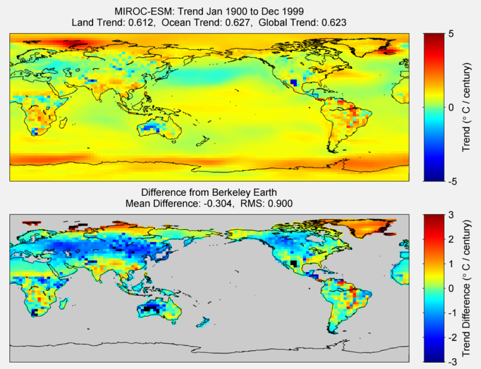 Figure 43. The above graphic illustrates the 100 year trend from 1900 to 1999 for the historical reconstruction produced as part of the Coupled Model Intercomparson project --Phase 5 or CMIP 5. Results for MIROC-ESM model is shown in the upper panel and the difference with Berkeley Earth Land Temperature is shown in the lower panel. MIROC-ESM is a product of the Japan Agency for Marine-Earth Science and Technology, Atmosphere and Ocean Research Institute (The University of Tokyo), and National Institute for Environmental Studies. The lower panel depicts the difference in trends between MIROC-ESM and Berkeley Earth Land Temperatures. The Root Mean Square is calculated at the grid level.