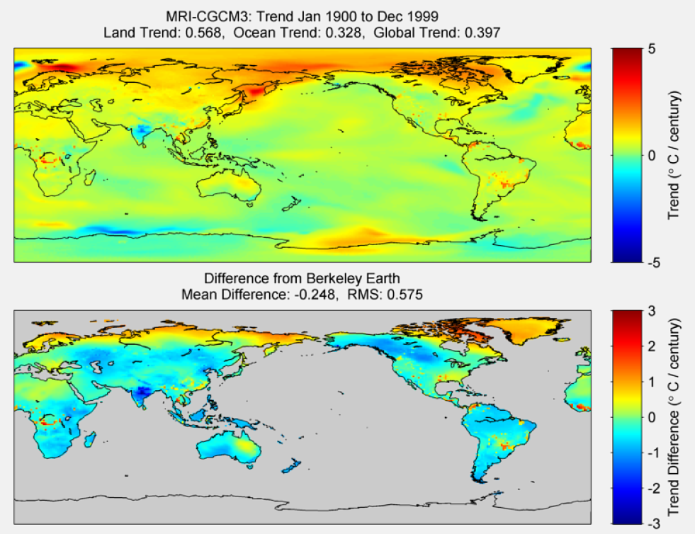 Figure 48. The above graphic illustrates the 100 year trend from 1900 to 1999 for the historical reconstruction produced as part of the Coupled Model Intercomparson project --Phase 5 or CMIP 5. Results for MRI-CGCM3 model is shown in the upper panel and the difference with Berkeley Earth Land Temperature is shown in the lower panel. MRI-CGCM3 is a product of the Meteorological Research Institute. The lower panel depicts the difference in trends between MRI-CGCM3 and Berkeley Earth Land Temperatures. The Root Mean Square is calculated at the grid level.