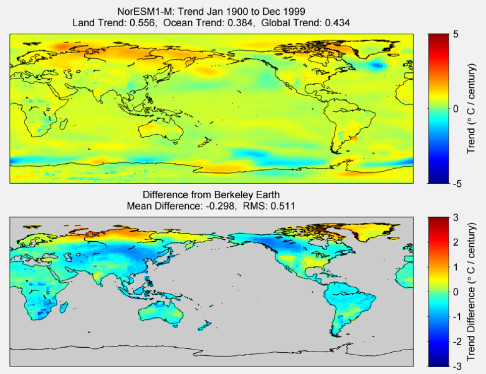 Figure 50. The above graphic illustrates the 100 year trend from 1900 to 1999 for the historical reconstruction produced as part of the Coupled Model Intercomparson project --Phase 5 or CMIP 5. Results for Nor-ESM1-M model is shown in the upper panel and the difference with Berkeley Earth Land Temperature is shown in the lower panel. Nor-ESM1-M is a product of the Norwegian Climate Centre. The lower panel depicts the difference in trends between Nor-ESM1-M and Berkeley Earth Land Temperatures. The Root Mean Square is calculated at the grid level.