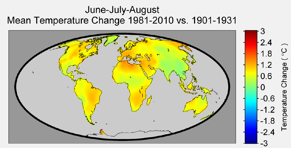 Figure 5. The change in temperature over the June-July-August months is nearly uniform across the globe, unlike the northern hemisphere winter and spring months.