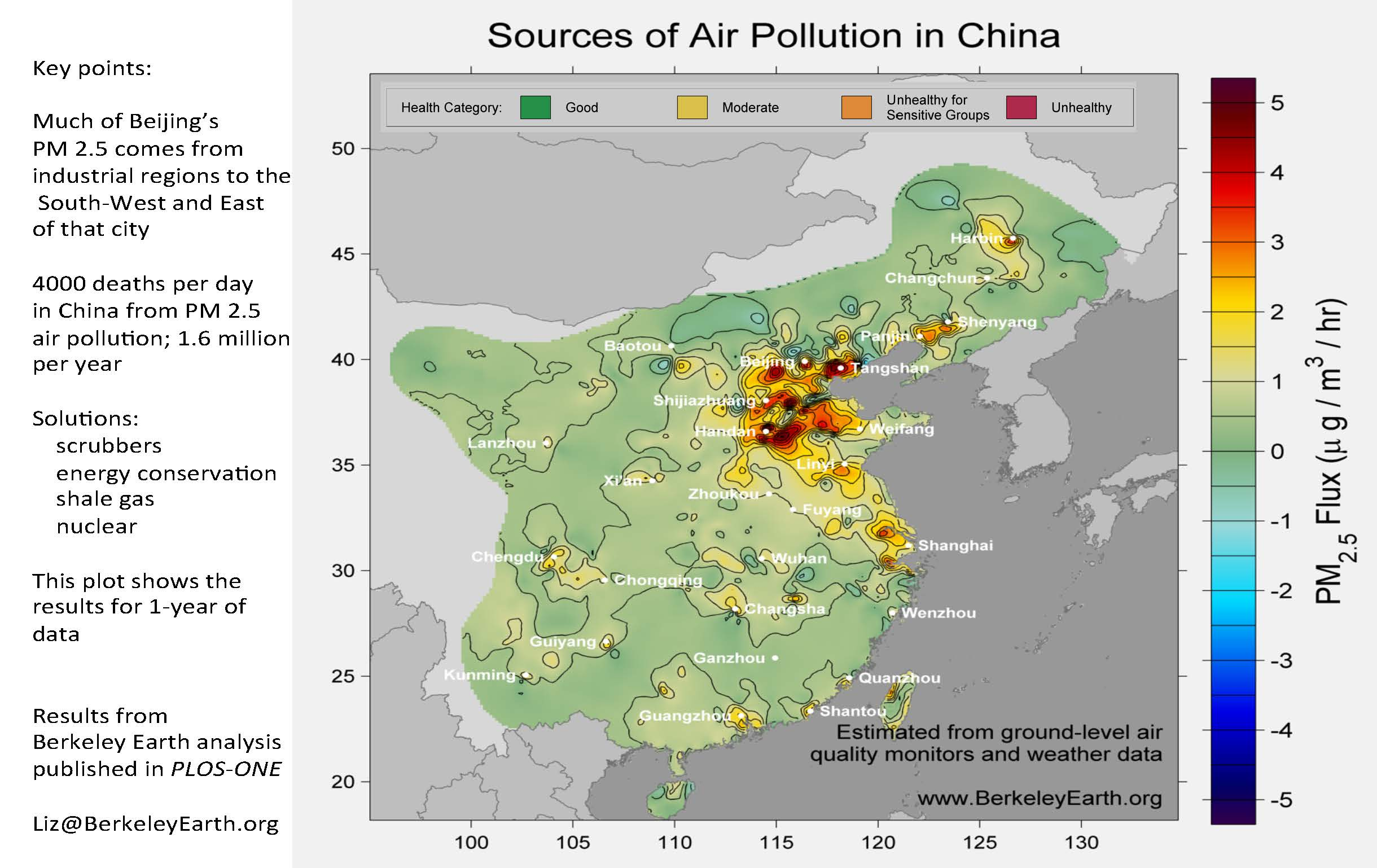 China pm2.5 sources 1 year image only