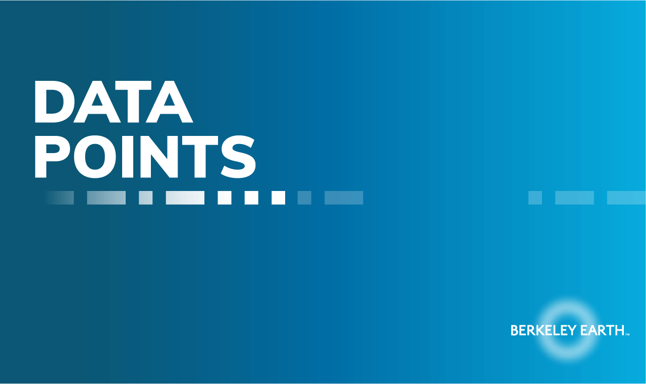 Data Points Logo